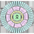 Wiki zum Persönliches Wissensmanagement
